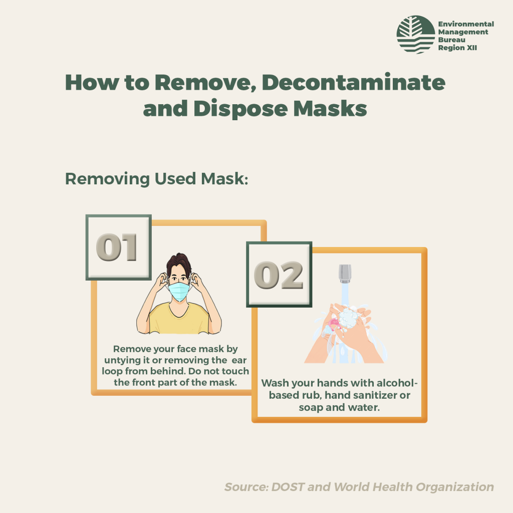 1 Removing used mask